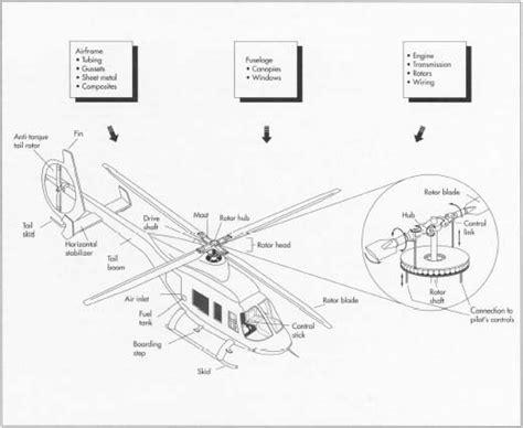 helicopter engine diagram helicopter engine diagram how do helicopters work diagram