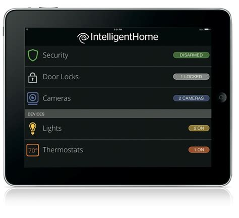 twc intelligent home avie home