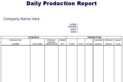 Daily Scheduling Production Report Spreadsheet Format Wordtemplateinn Excel Project Scrap Report Excel Template