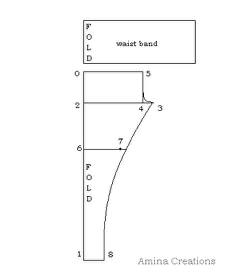 pattern drafting questions pattern drafting question about churidar and salwar types