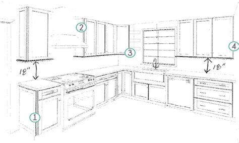 kitchen design measurements fascinating kitchen cabinets dimensions images design