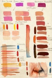watercolor mixing tutorial watercolour cheat sheet discoveries in mixing skin tones