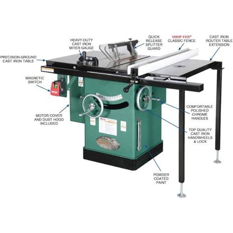 grizzly g1023rlwx cabinet left tilting table saw 10 inch