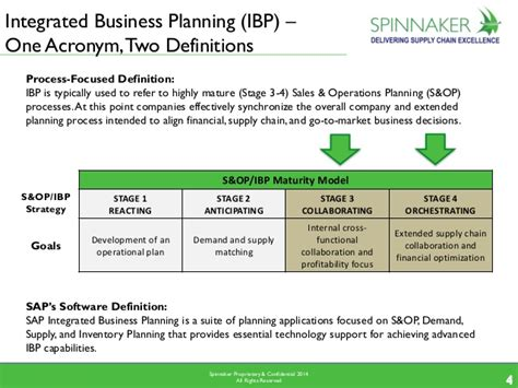 supply sop template integrated business plan monitor
