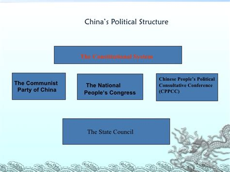 in china s backyard policies and politics of resource investments in southeast asia books china s economic growth