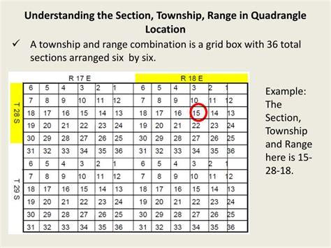 section township range exle ppt calabasas arizona june 30 1908 powerpoint