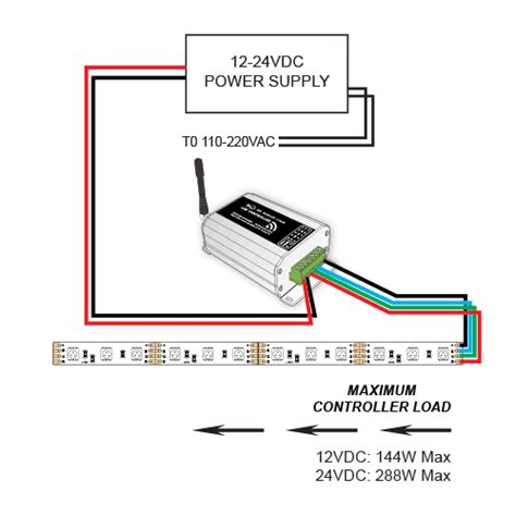 diagrams 23642020 led controller wiring diagram led