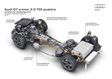 how it works cars 2011 audi q7 transmission control audi q7 e tron quattro fiche technique et principe de fonctionnement l argus