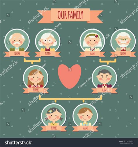Cute Family Tree Template For Kids Www Imgkid Com The Image Kid Has It Stock Vector Family Tree Template With Portraits Of Relatives And Place For Text On Green