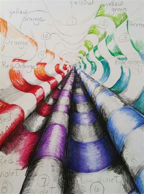 S Drawing Middle School by 17 Best Images About Color Wheel Ideas On
