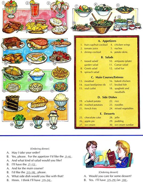 order food restaurant vocabulary and ordering food at a restaurant lesson