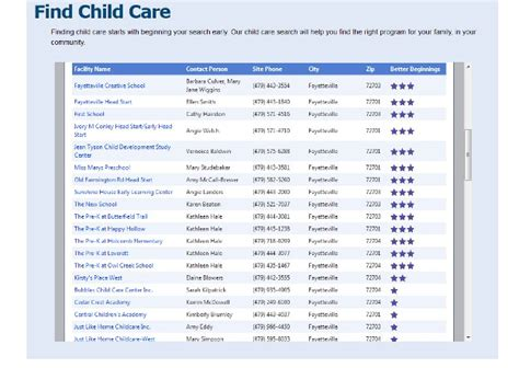 day care fayetteville ar better beginnings your arkansas child care solution our daily craftour daily craft