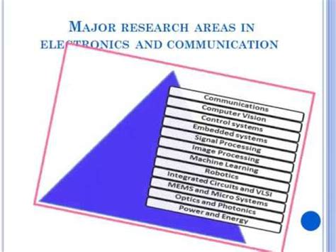 topics for research papers in electronics and communication phd research topic in electronics communication