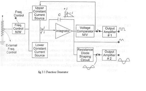 block diagram of generator electronics notes function generator