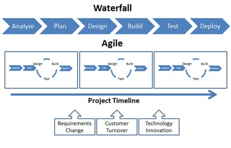 agile story mapping release planning software process greenline systems inc helping governments use agile