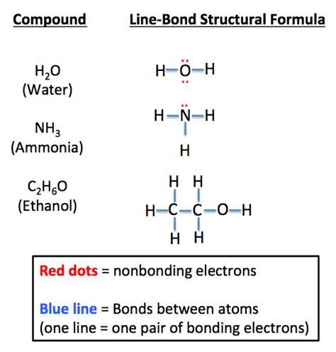 structural formula chemistrytutorvistacom structural formula definition exles video lesson