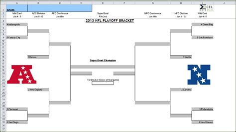 Nfl Playoff Bracket Template by Dorable Excel Bracket Template Pictures Resume Ideas