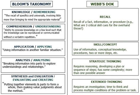 instructional design knowledge management 71 best brain power images on pinterest school teaching