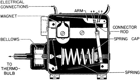 snap on air compressor wiring diagram get free image