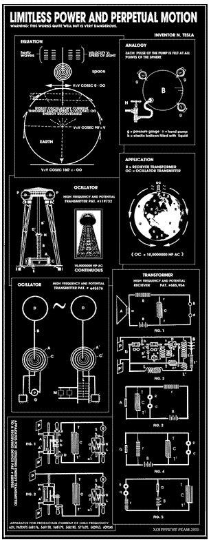 nikola tesla earthquake machine nikola tesla s earthquake machine