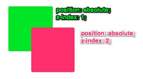 div z index z index css tricks