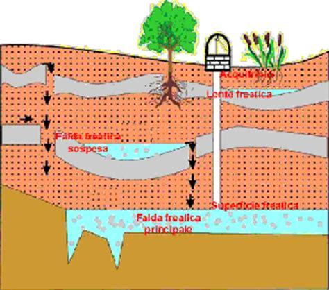 poca acqua dal rubinetto minerale o rubinetto