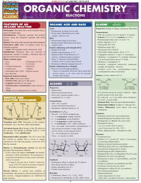 organic chemistry organic chemistry reactions