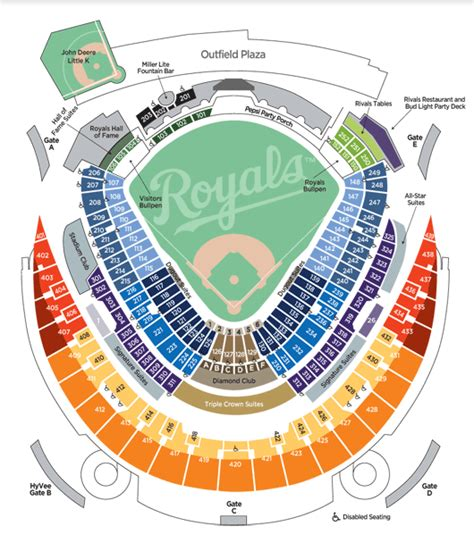 kauffman stadium  home   royals tba