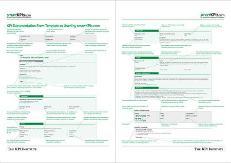 Property Management Kpi Template Performance Magazine Why Use Kpi Documentation Forms Performance Magazine