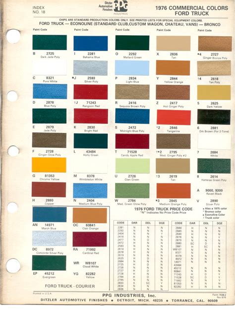 how to get a paint chip for color matching paint color chips for 1988 ford mustang