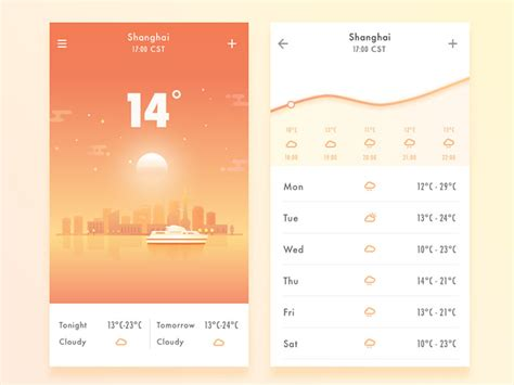 ui design font size user interface design inspiration 40 ui design exles