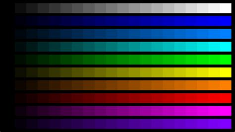 color test index of aer testpatterns 1080
