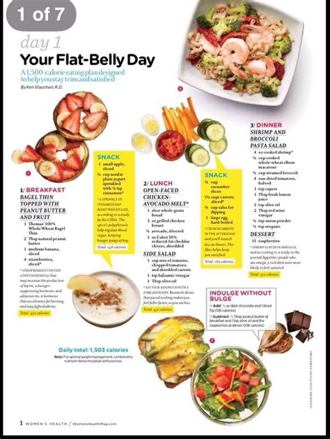 Flat Belly Diet 4 Day Detox Menu by A 7 Day Flat Belly Meal Plan Health Nut