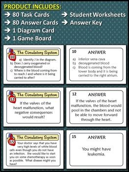 Circulatory System Task Cards With Game Board Editable Template Task Card Template 2