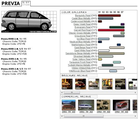toyota previa touchup paint codes image galleries