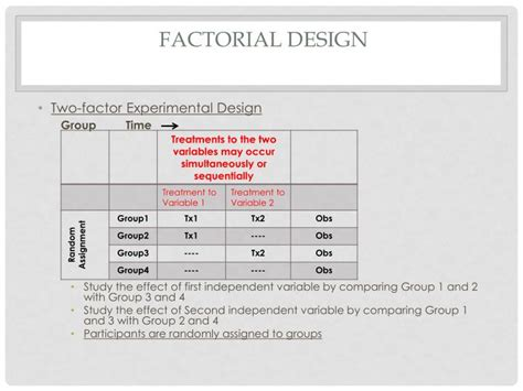 factorial design experiment ideas ppt experimental and ex post facto designs powerpoint