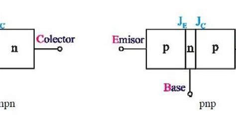 transistor bjt potencia transistor bjt aplicacion 28 images aplicaciones bjt investigacion transistores bjt y
