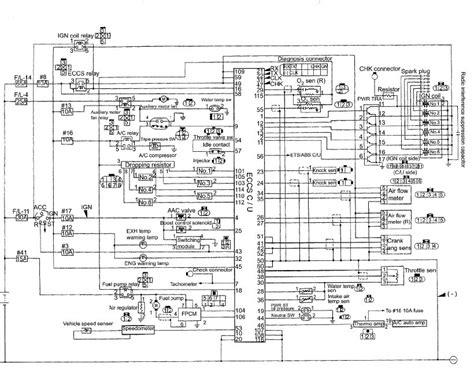 rb25det ecu pinout diagram rb25det free engine image for