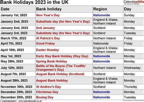 uk bank holidays bank holidays 2023 in the uk