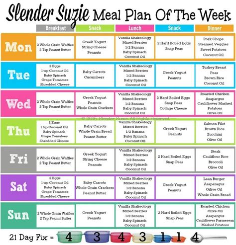 Healthy Weekly Meal Plans One Week 21 Day Fix Meal Plan Meals 21st And Clean