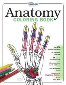 free pharmacy and books kaplan anatomy