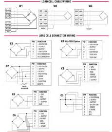 interface load cell wiring diagrams