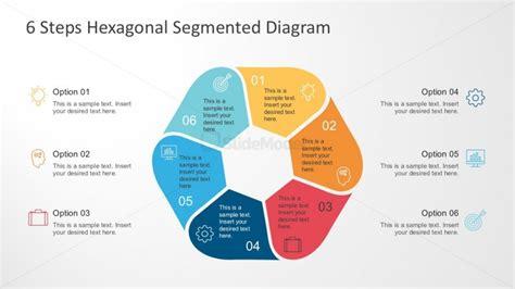 6 steps circular segmented diagram for powerpoint slidemodel multi color hexagonal diagram for powerpoint slidemodel