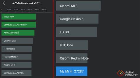 Briliant Swarovski For Xiaomi Mi 4i xiaomi mi 4i on review a smartphone with brilliant