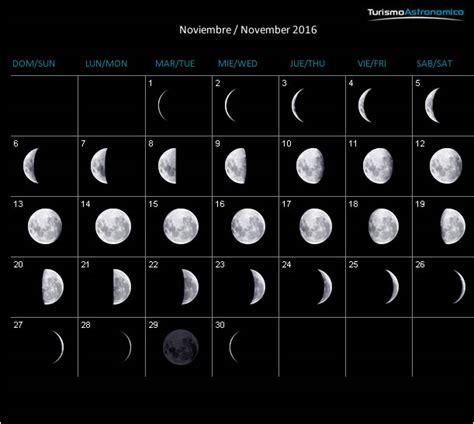 Calendario Lunar Noviembre Calendario Lunar