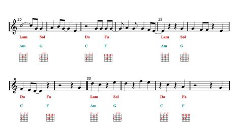 tutorial of guitar chords idgaf dua lipa guitar chords tutorial sheet music easy