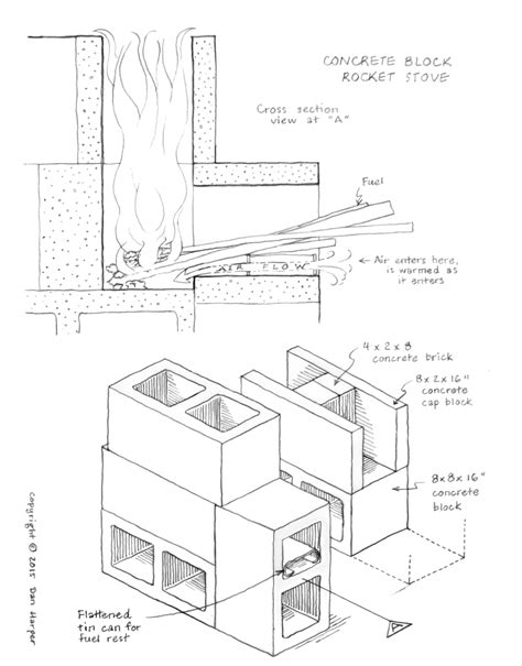 cinder block building plans concrete block rocket stove yet another unitarian