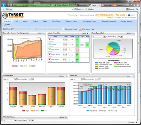 report dashboard template image gallery kpi dashboard report sle