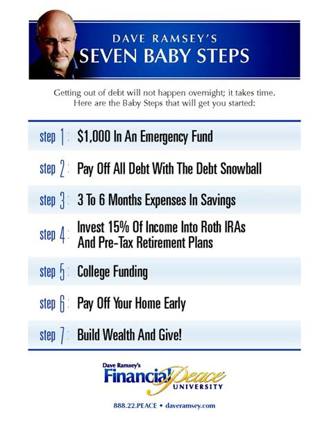baby steps ideas  pinterest dave ramsey steps