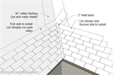 How To Install Architectural Shingles On A Hip Roof install asphalt shingles drip edge